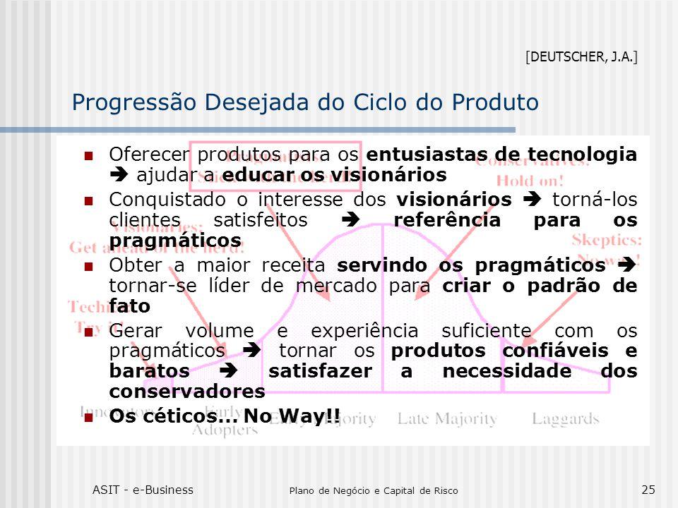 ASIT - e-Business Plano de Negócio e Capital de Risco 25 Progressão Desejada do Ciclo do Produto Oferecer produtos para os entusiastas de tecnologia a