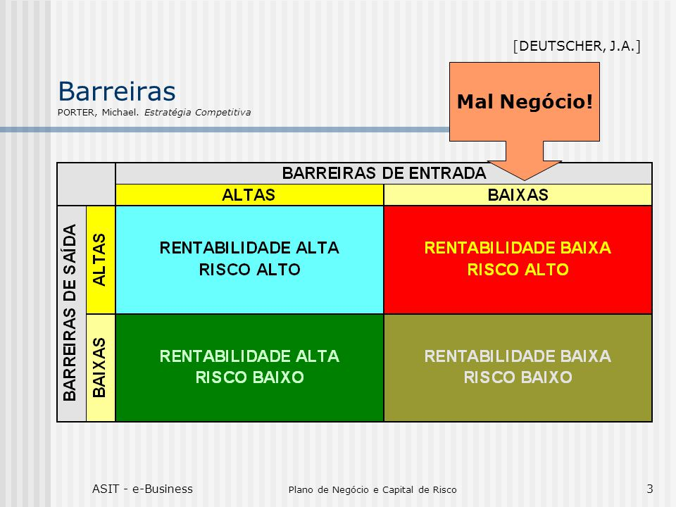 ASIT - e-Business Plano de Negócio e Capital de Risco 3 Barreiras PORTER, Michael. Estratégia Competitiva Mal Negócio! [DEUTSCHER, J.A.]