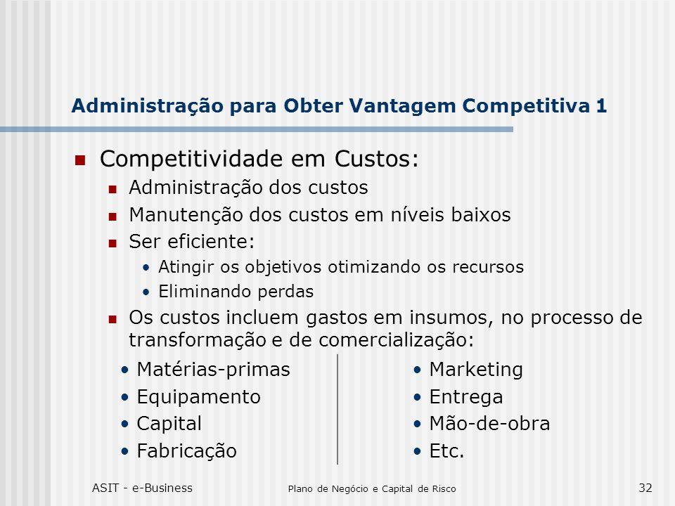 ASIT - e-Business Plano de Negócio e Capital de Risco 32 Administração para Obter Vantagem Competitiva 1 Competitividade em Custos: Administração dos