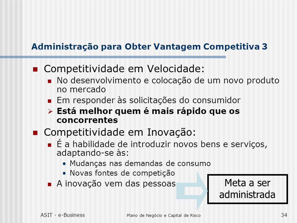 ASIT - e-Business Plano de Negócio e Capital de Risco 34 Administração para Obter Vantagem Competitiva 3 Competitividade em Velocidade: No desenvolvim