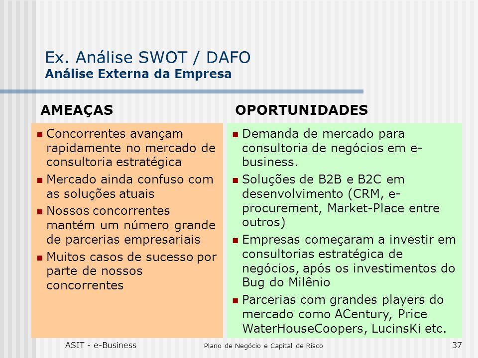 ASIT - e-Business Plano de Negócio e Capital de Risco 37 Ex. Análise SWOT / DAFO Análise Externa da Empresa Concorrentes avançam rapidamente no mercad