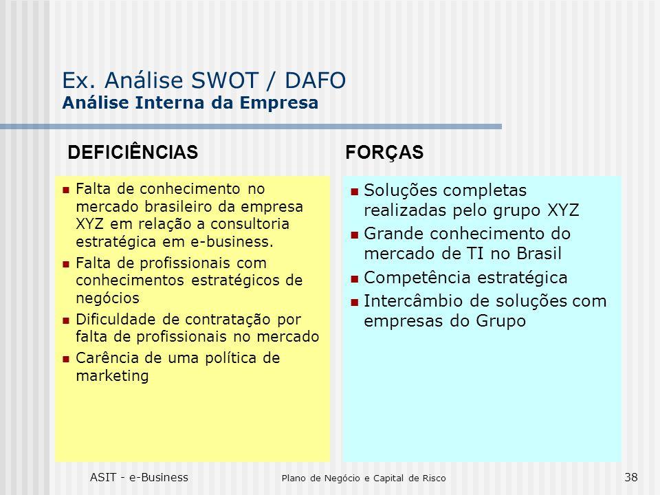 ASIT - e-Business Plano de Negócio e Capital de Risco 38 Soluções completas realizadas pelo grupo XYZ Grande conhecimento do mercado de TI no Brasil C