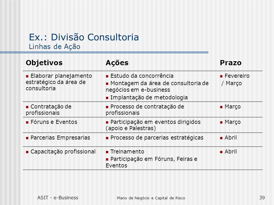 ASIT - e-Business Plano de Negócio e Capital de Risco 39 Ex.: Divisão Consultoria Linhas de Ação ObjetivosAçõesPrazo Elaborar planejamento estratégico