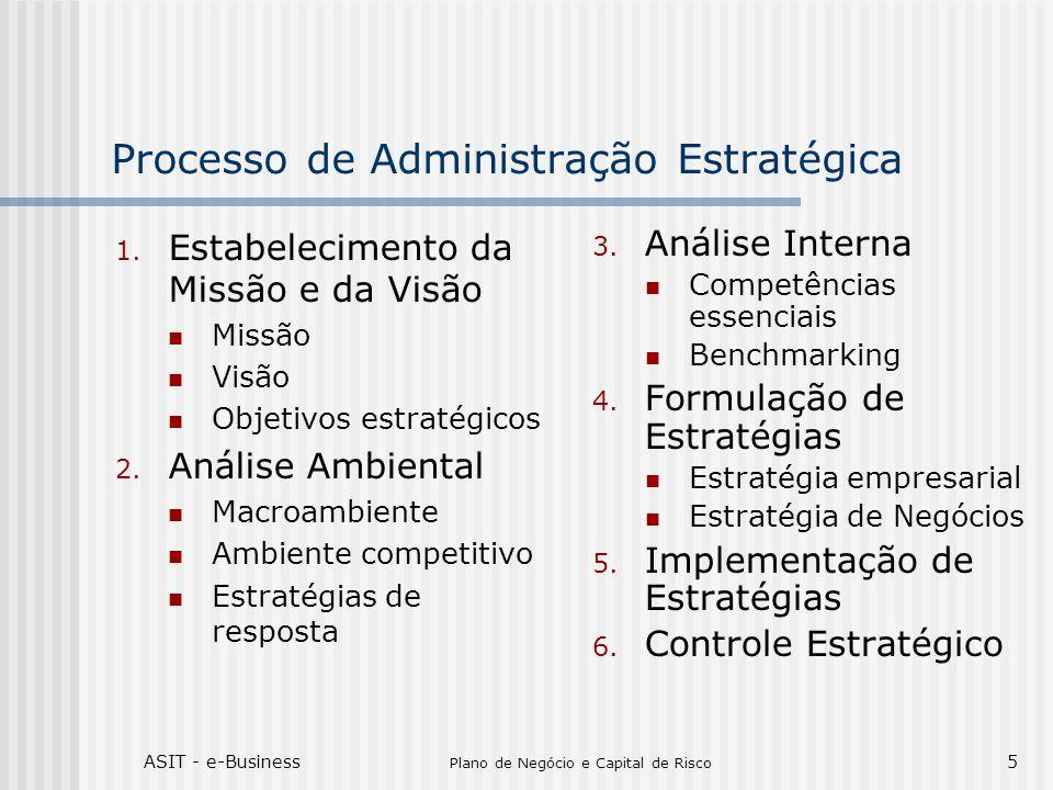 ASIT - e-Business Plano de Negócio e Capital de Risco 5 Processo de Administração Estratégica 1. Estabelecimento da Missão e da Visão Missão Visão Obj