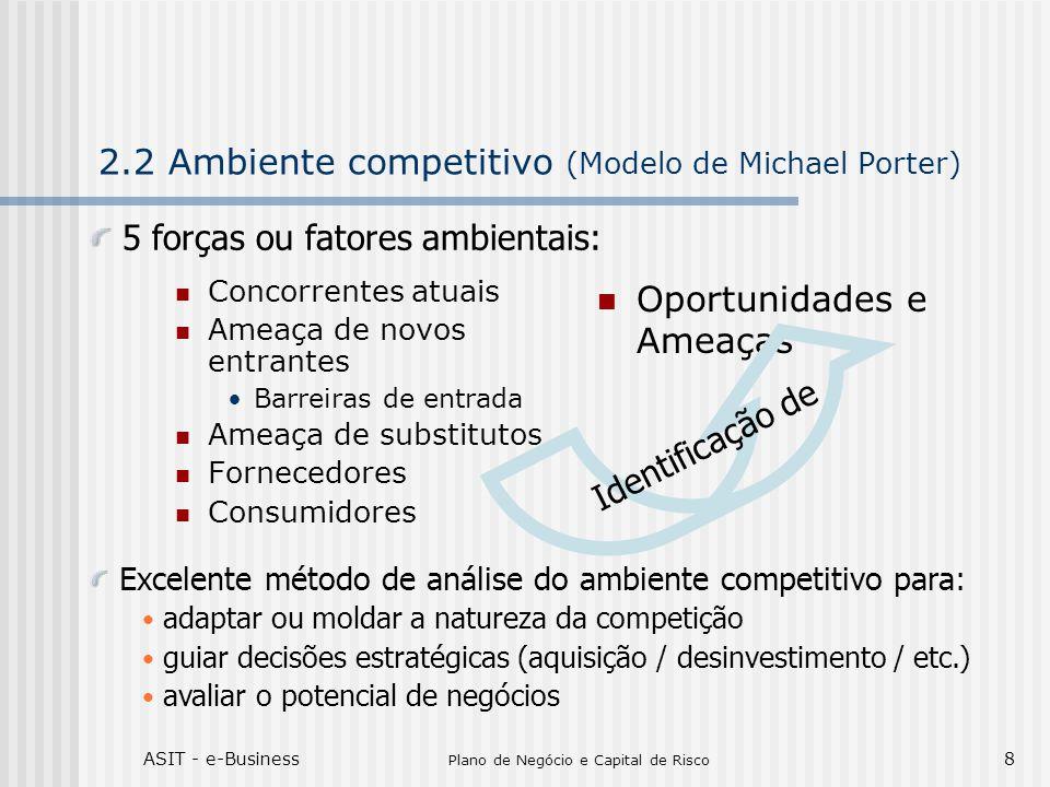 ASIT - e-Business Plano de Negócio e Capital de Risco 8 2.2 Ambiente competitivo (Modelo de Michael Porter) Concorrentes atuais Ameaça de novos entrantes Barreiras de entrada Ameaça de substitutos Fornecedores Consumidores Oportunidades e Ameaças Identificação de 5 forças ou fatores ambientais: Excelente método de análise do ambiente competitivo para: adaptar ou moldar a natureza da competição guiar decisões estratégicas (aquisição / desinvestimento / etc.) avaliar o potencial de negócios