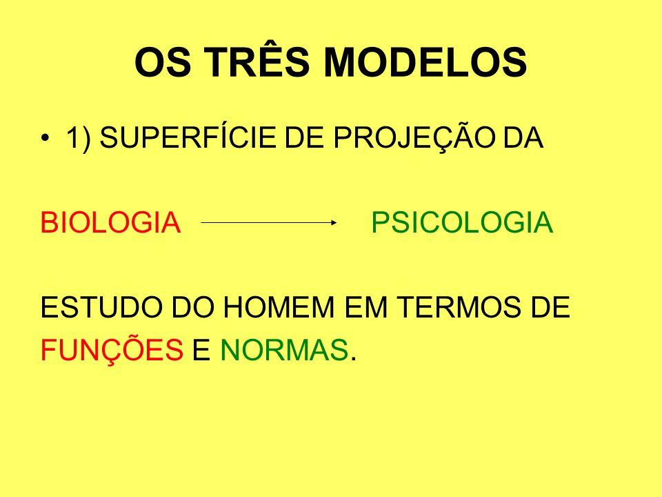 OS TRÊS MODELOS 1) SUPERFÍCIE DE PROJEÇÃO DA BIOLOGIAPSICOLOGIA ESTUDO DO HOMEM EM TERMOS DE FUNÇÕES E NORMAS.