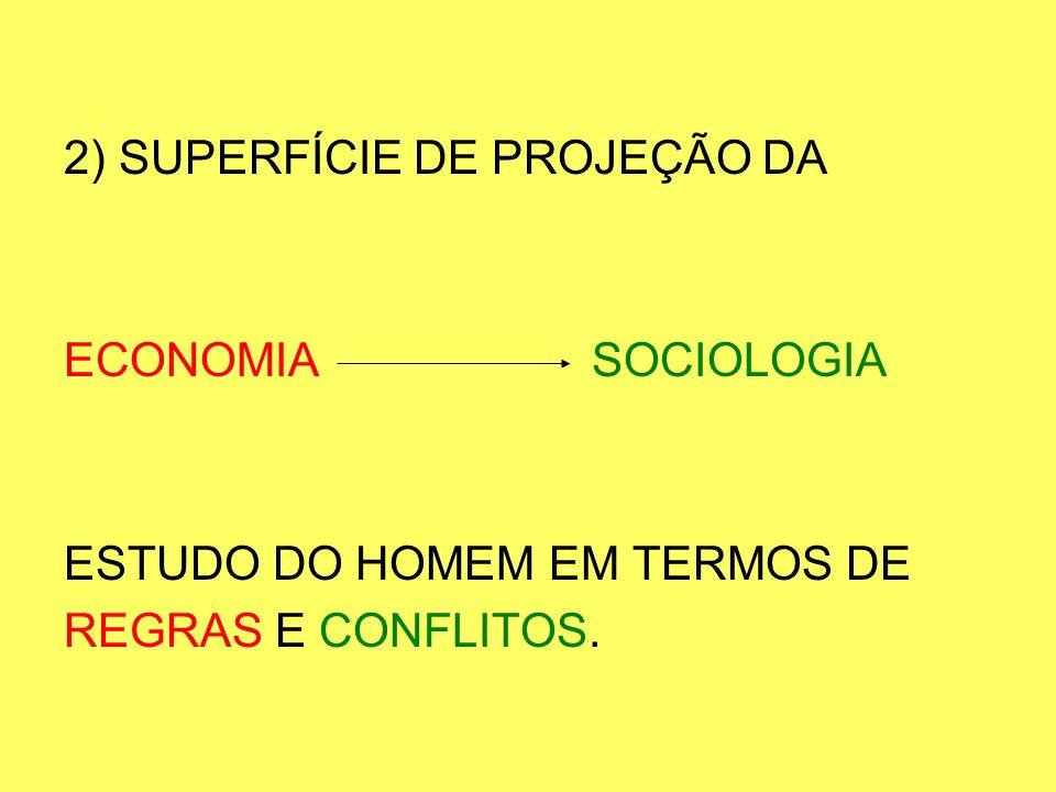 2) SUPERFÍCIE DE PROJEÇÃO DA ECONOMIA SOCIOLOGIA ESTUDO DO HOMEM EM TERMOS DE REGRAS E CONFLITOS.