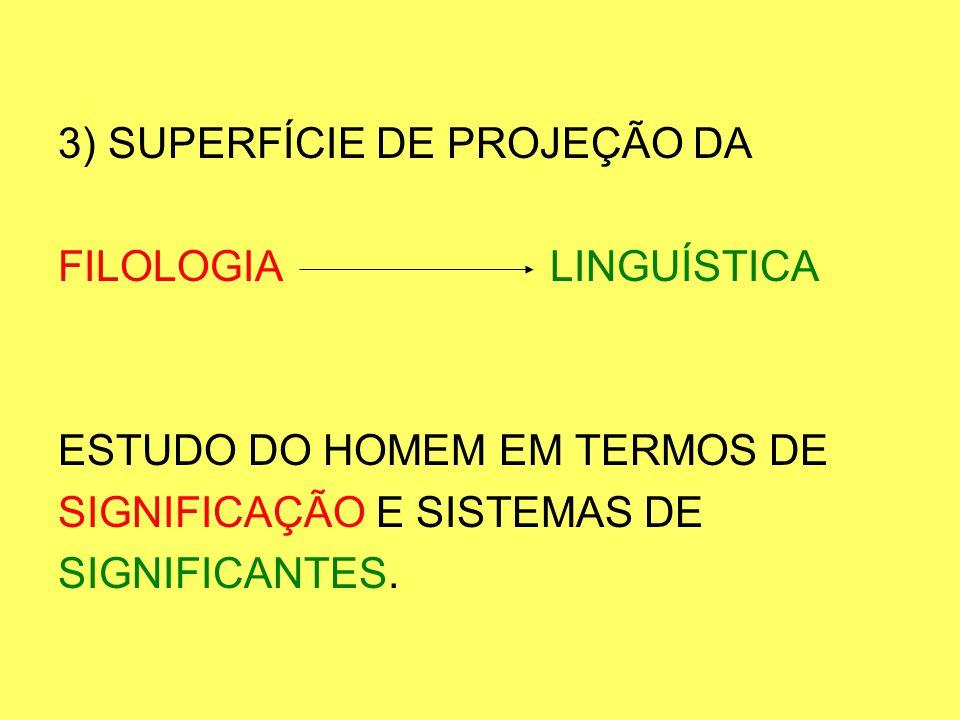 3) SUPERFÍCIE DE PROJEÇÃO DA FILOLOGIA LINGUÍSTICA ESTUDO DO HOMEM EM TERMOS DE SIGNIFICAÇÃO E SISTEMAS DE SIGNIFICANTES.
