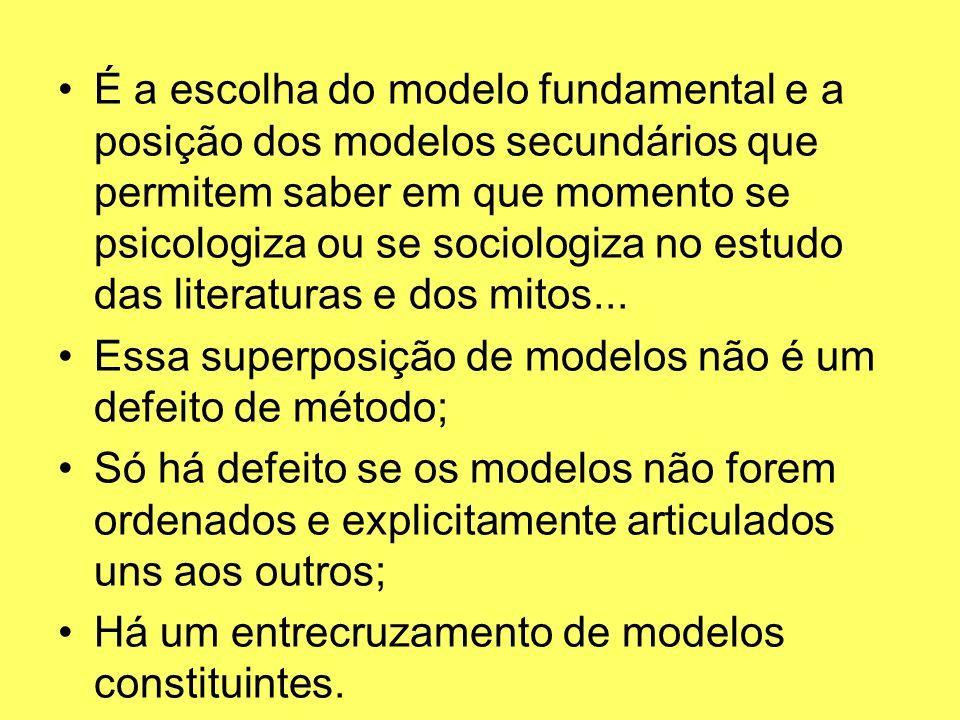 É a escolha do modelo fundamental e a posição dos modelos secundários que permitem saber em que momento se psicologiza ou se sociologiza no estudo das