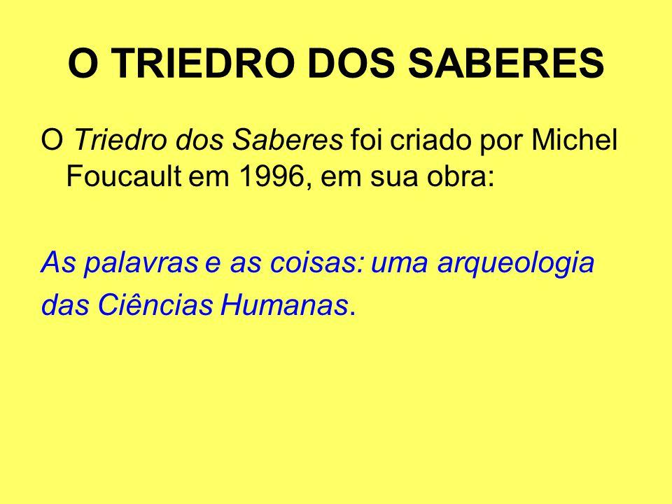 O TRIEDRO DOS SABERES O Triedro dos Saberes foi criado por Michel Foucault em 1996, em sua obra: As palavras e as coisas: uma arqueologia das Ciências