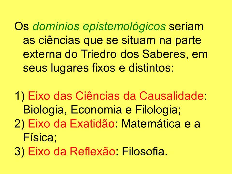 Os domínios epistemológicos seriam as ciências que se situam na parte externa do Triedro dos Saberes, em seus lugares fixos e distintos: 1) Eixo das C