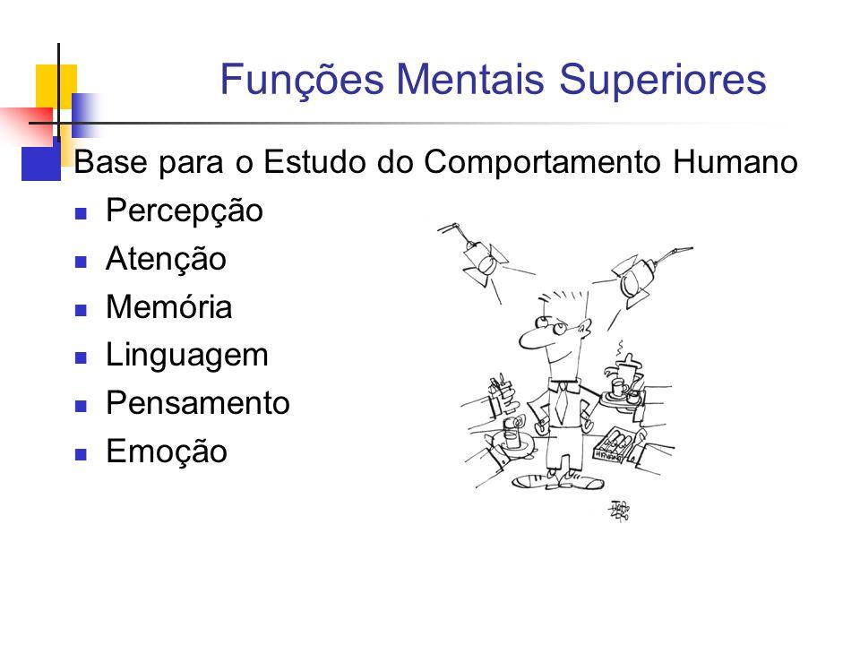 Funções Mentais Superiores Base para o Estudo do Comportamento Humano Percepção Atenção Memória Linguagem Pensamento Emoção