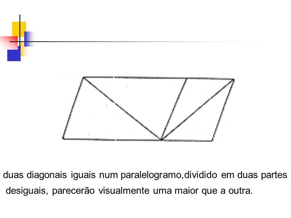 duas diagonais iguais num paralelogramo,dividido em duas partes desiguais, parecerão visualmente uma maior que a outra.