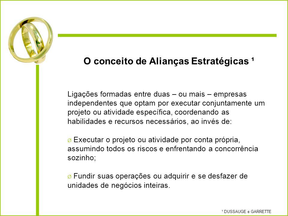 O conceito de Alianças Estratégicas ¹ ¹ DUSSAUGE e GARRETTE Ligações formadas entre duas – ou mais – empresas independentes que optam por executar con