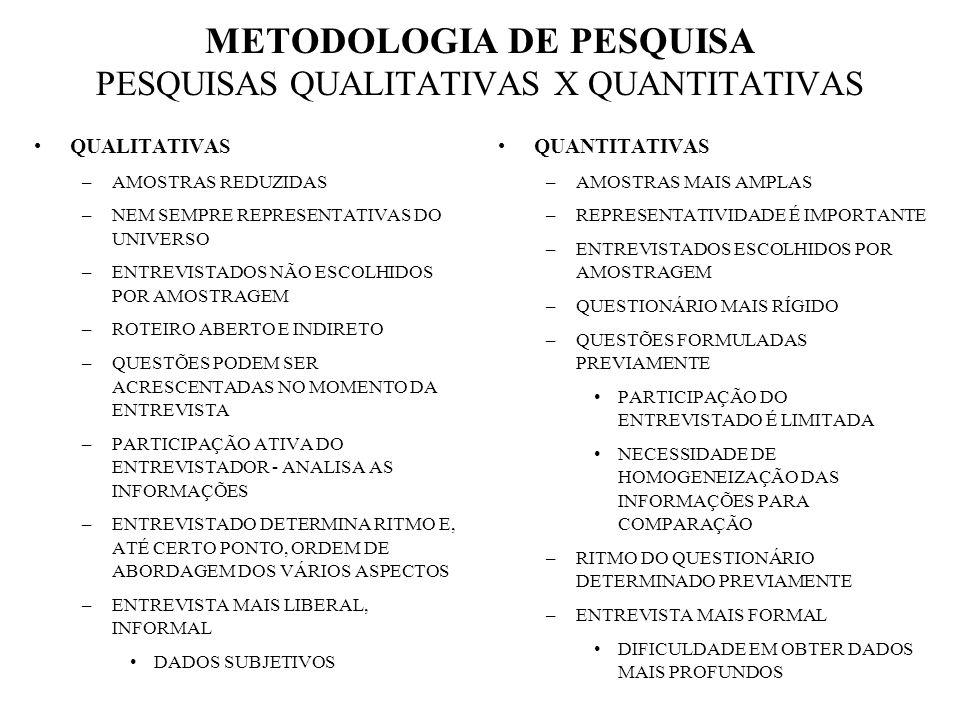 METODOLOGIA DE PESQUISA PESQUISAS QUALITATIVAS X QUANTITATIVAS QUALITATIVAS –ENTREVISTADOR PSICÓLOGO TREINADO –ATUANTE ANALISA / MODIFICA QUESTÕES –FORNECE OS PORQUÊS EM PROFUNDIDADE EXPLICAÇÕES MAIS AMPLAS TENDÊNCIAS –INTERPRETAÇÃO FEITA GLOBALMENTE DADOS PSICOLÓGICOS NÃO DEPENDE DE TABULAÇÃO –RESULTADOS GENÉRICOS –DADOS NÃO SÃO TRATADOS ESTATISTICAMENTE –RESULTADOS NÃO PROJETÁVEIS QUANTITATIVAS –ENTREVISTADOR TREINADO SEGUE RIGIDAMENTE O QUESTIONÁRIO APENAS COLETA INFORMAÇÕES –FORNECE SUPERFICIALMENTE ONDE, COMO QUANDO, QUANTO –INTERPRETAÇÃO FEITA USANDO TAMBÉM OS DADOS INDIRETOS ANÁLISES ESTATÍSTICAS INFORMAÇÕES - NÚMEROS & RELAÇÃO ENTRE OS NÚMEROS –RESULTADOS MENSURÁVEIS –DADOS SÃO TRATADOS ESTATISTICAMENTE –RESULTADOS PROJETÁVEIS / REPRESENTATIVOS, EM ALGUNS CASOS