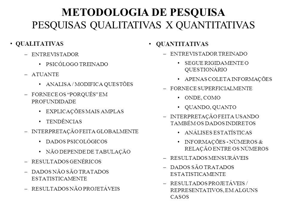 METODOLOGIA DE PESQUISA PESQUISAS QUALITATIVAS CARACTERÍSTICAS SEM MEDIDAS NUMÉRICAS COMPREENSÃO E NÃO MENSURAÇÃO CONTEÚDO SIMBÓLICO SIGNIFICADO - EX.: SATISFAÇÃO PERCEPÇÕES, ATITUDES, CONCEITOS (NUM CONTEXTO AMBIENTAL) QUANDO USAR QUANDO SE TEM POUCA INFORMAÇÃO SOBRE UM ASSUNTO FENÔMENO SÓ PODE SER CAPTADO ATRAVÉS DA OBSERVAÇÃO QUANDO SE QUER COMPREENDER ASPECTOS PSICOLÓGICOS, PSICO-SOCIAIS TESTE-PILOTO DE UM ESTUDO QUANTITATIVO SIMULTANEAMENTE, OU APÓS UM ESTUDO QUANTITATIVO