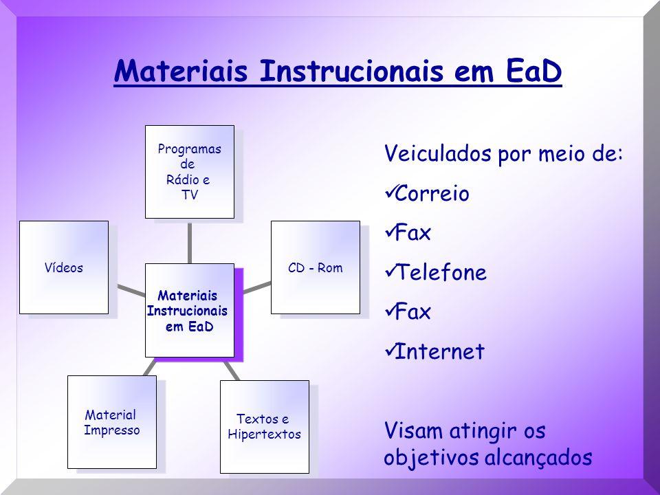 Materiais Instrucionais em EaD Programas de Rádio e TV CD - Rom Textos e Hipertextos Material Impresso Vídeos Materiais Instrucionais em EaD Veiculado