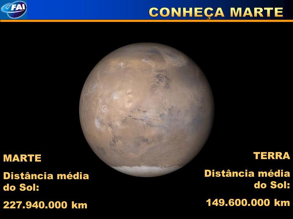 MARTE Distância média do Sol: 227.940.000 km TERRA Distância média do Sol: 149.600.000 km
