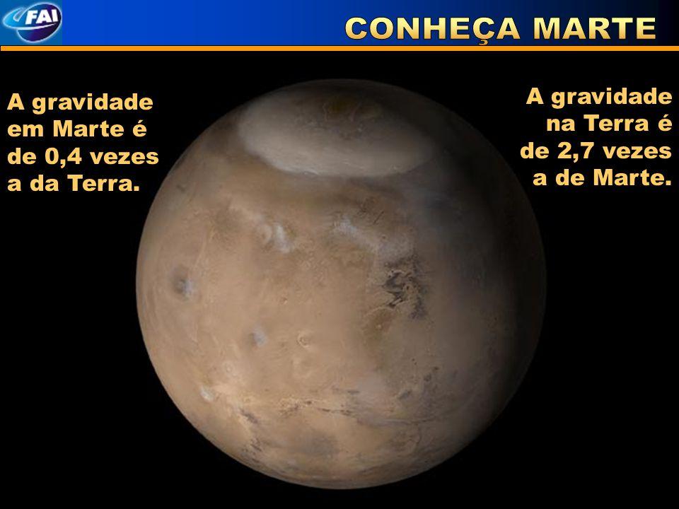 A gravidade em Marte é de 0,4 vezes a da Terra. A gravidade na Terra é de 2,7 vezes a de Marte.