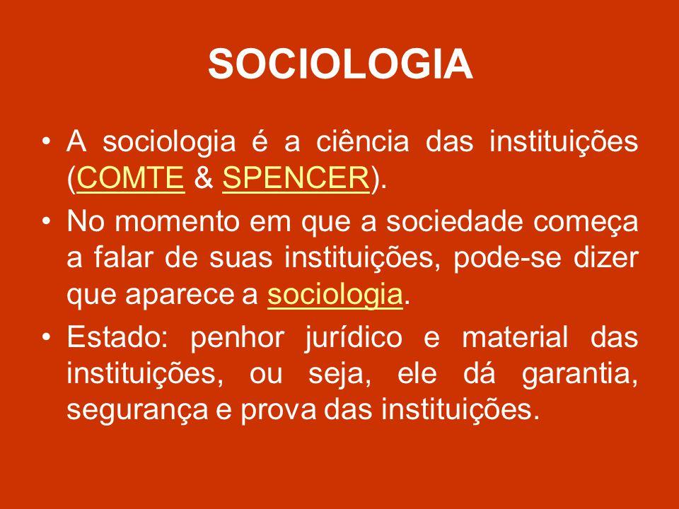 Com os seus momentos dialéticos: instituído, instituinte e síntese inacabada (SARTRE), o conceito de instituição inscreve-se como instrumento de análise das formações e contradições psíquicas e sociais.
