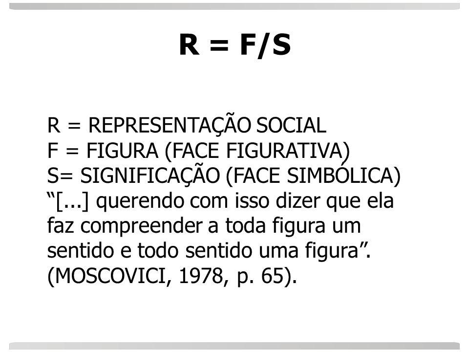 R = F/S R = REPRESENTAÇÃO SOCIAL F = FIGURA (FACE FIGURATIVA) S= SIGNIFICAÇÃO (FACE SIMBÓLICA) [...] querendo com isso dizer que ela faz compreender a