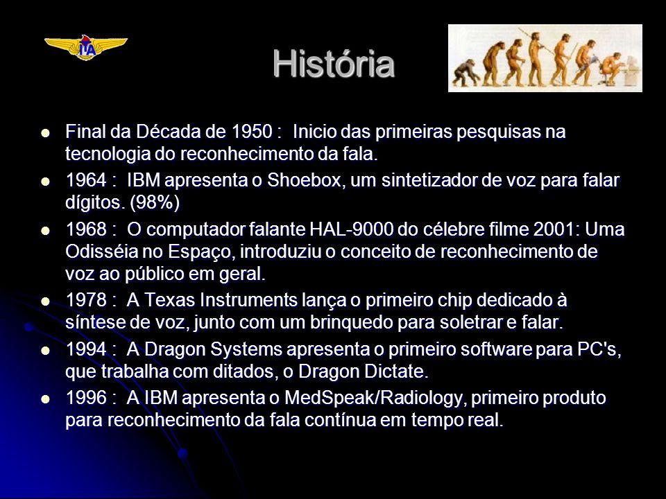 História Final da Década de 1950 : Inicio das primeiras pesquisas na tecnologia do reconhecimento da fala. Final da Década de 1950 : Inicio das primei