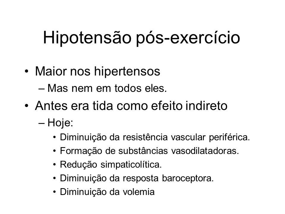 Hipotensão pós-exercício Maior nos hipertensos –Mas nem em todos eles. Antes era tida como efeito indireto –Hoje: Diminuição da resistência vascular p