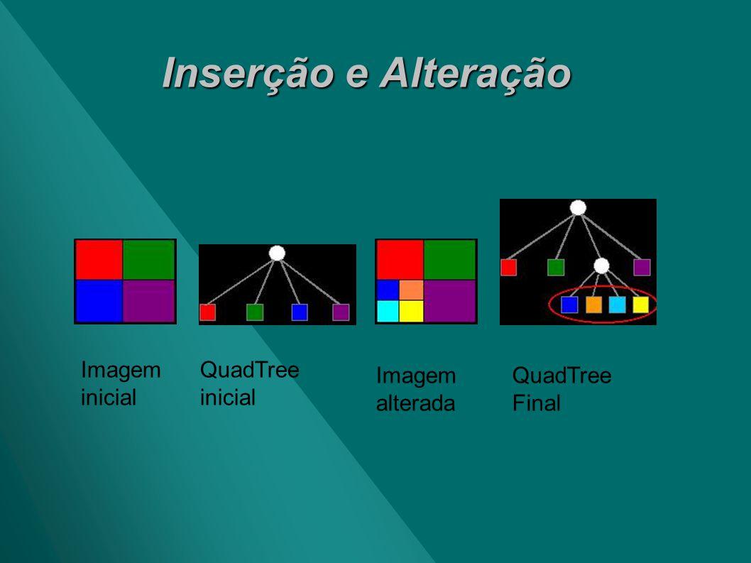 Inserção e Alteração Imagem inicial QuadTree inicial Imagem alterada QuadTree Final