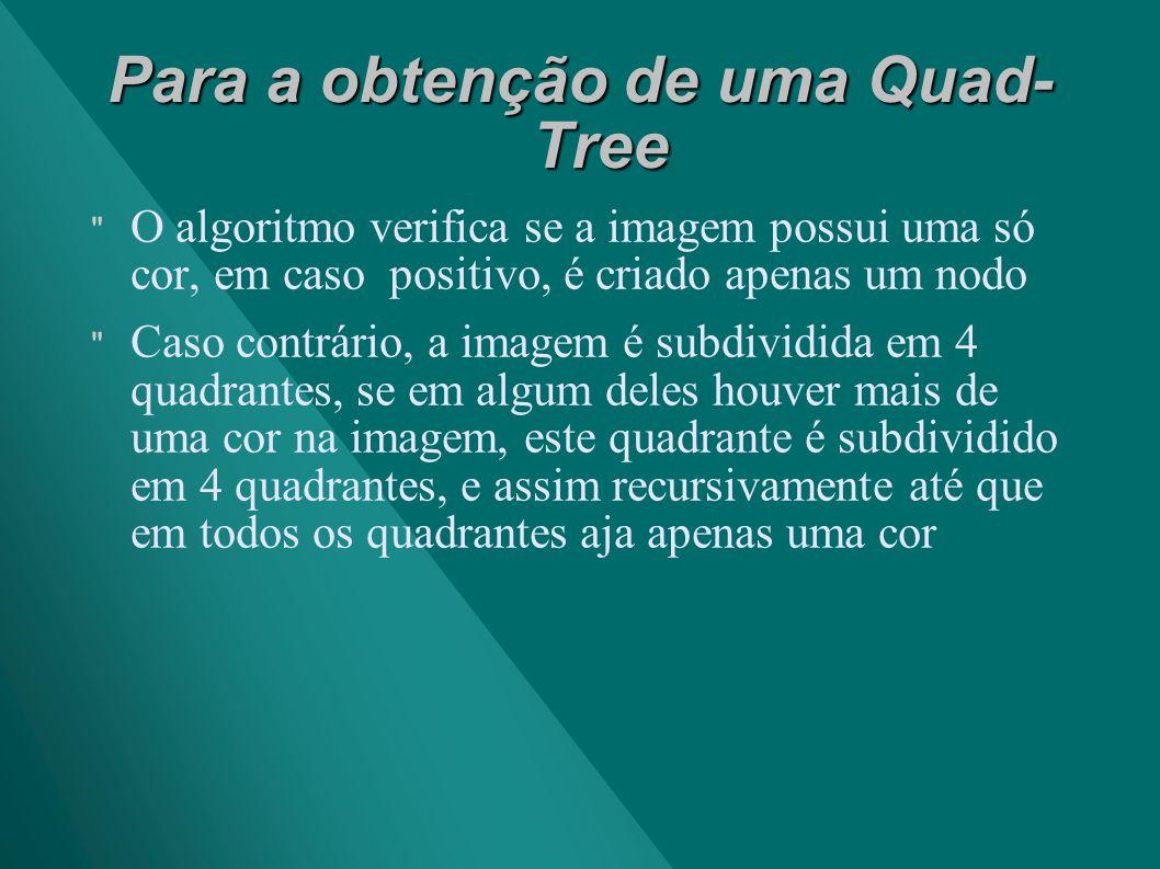 Para a obtenção de uma Quad- Tree