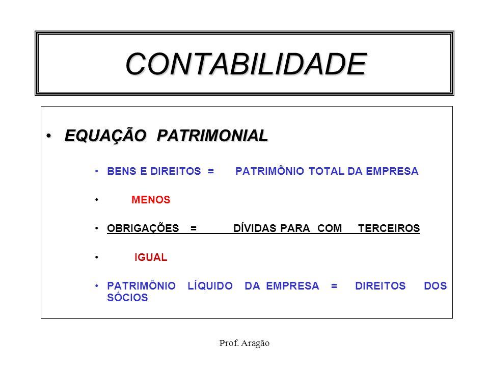 Prof. Aragão CONTABILIDADE EQUAÇÃO PATRIMONIALEQUAÇÃO PATRIMONIAL BENS E DIREITOS = PATRIMÔNIO TOTAL DA EMPRESA MENOS OBRIGAÇÕES = DÍVIDAS PARA COM TE