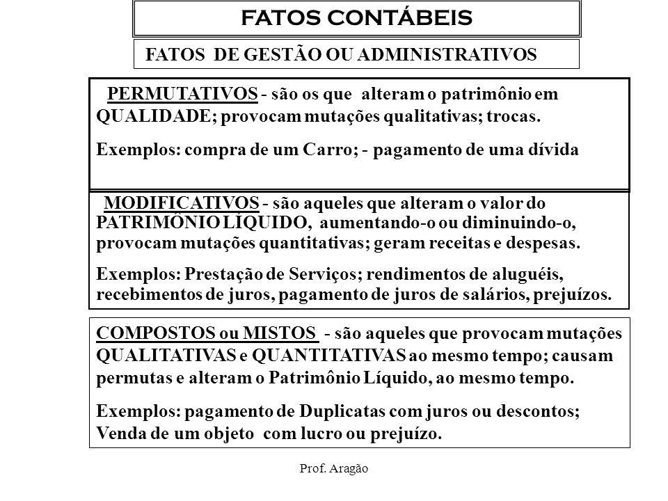 Prof. Aragão FATOS DE GESTÃO OU ADMINISTRATIVOS COMPOSTOS ou MISTOS - são aqueles que provocam mutações QUALITATIVAS e QUANTITATIVAS ao mesmo tempo; c