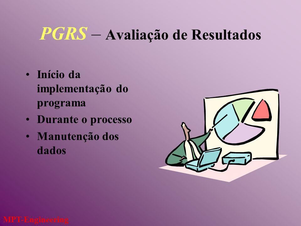 MPT-Engineering PGRS – Equipe Especializada Engenheiros Técnicos Colaboradores