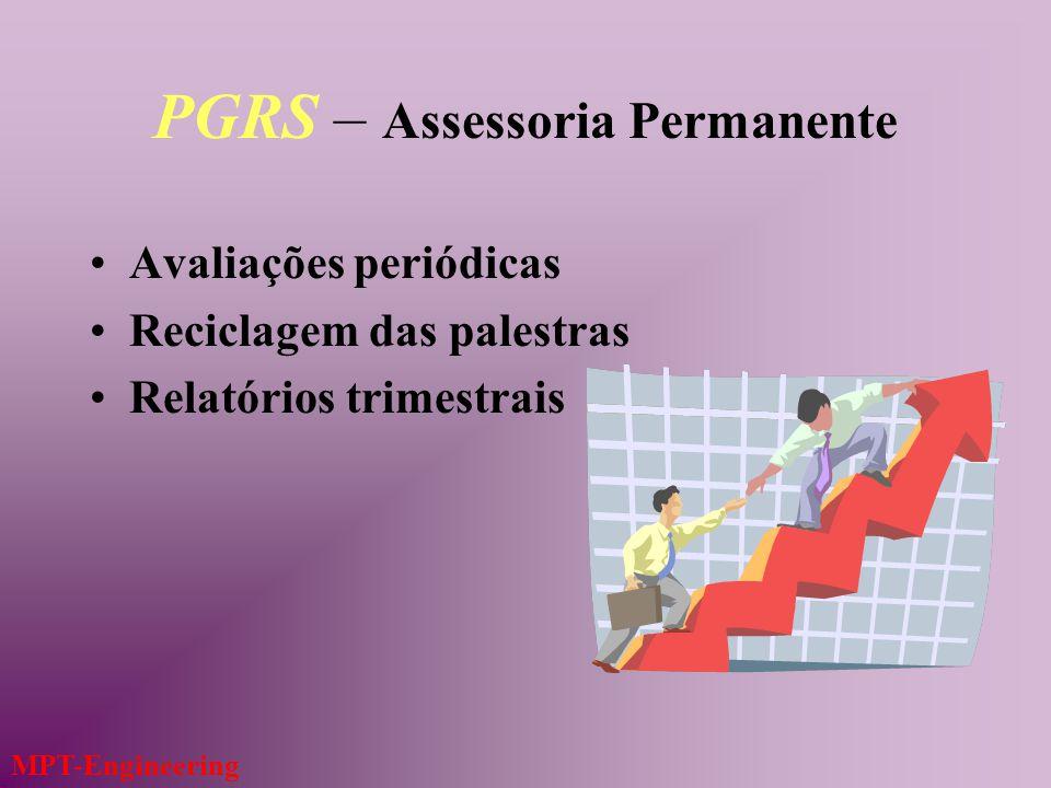 MPT-Engineering PGRS – Avaliação de Resultados Início da implementação do programa Durante o processo Manutenção dos dados