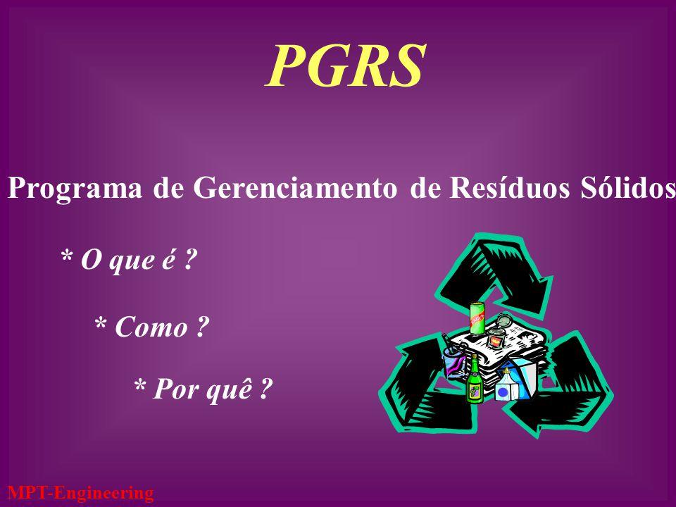 MPT-Engineering PGRS O 1º Programa de Gerenciamento de Resíduos Sólidos A MPT-Engineering agradece a oportunidade de apresentar o PGRS Colocando-o à sua disposição !!!