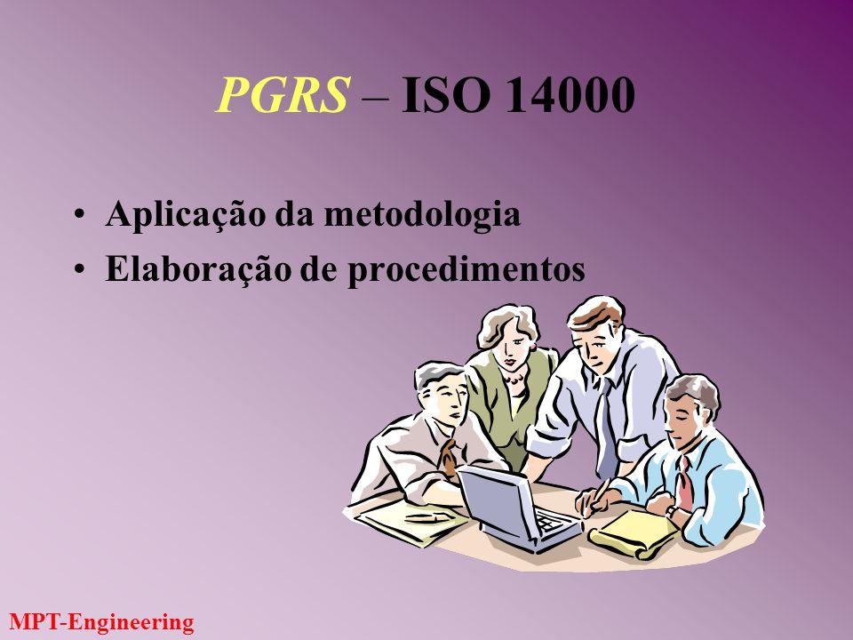 MPT-Engineering PGRS – ISO 14000 Aplicação da metodologia Elaboração de procedimentos