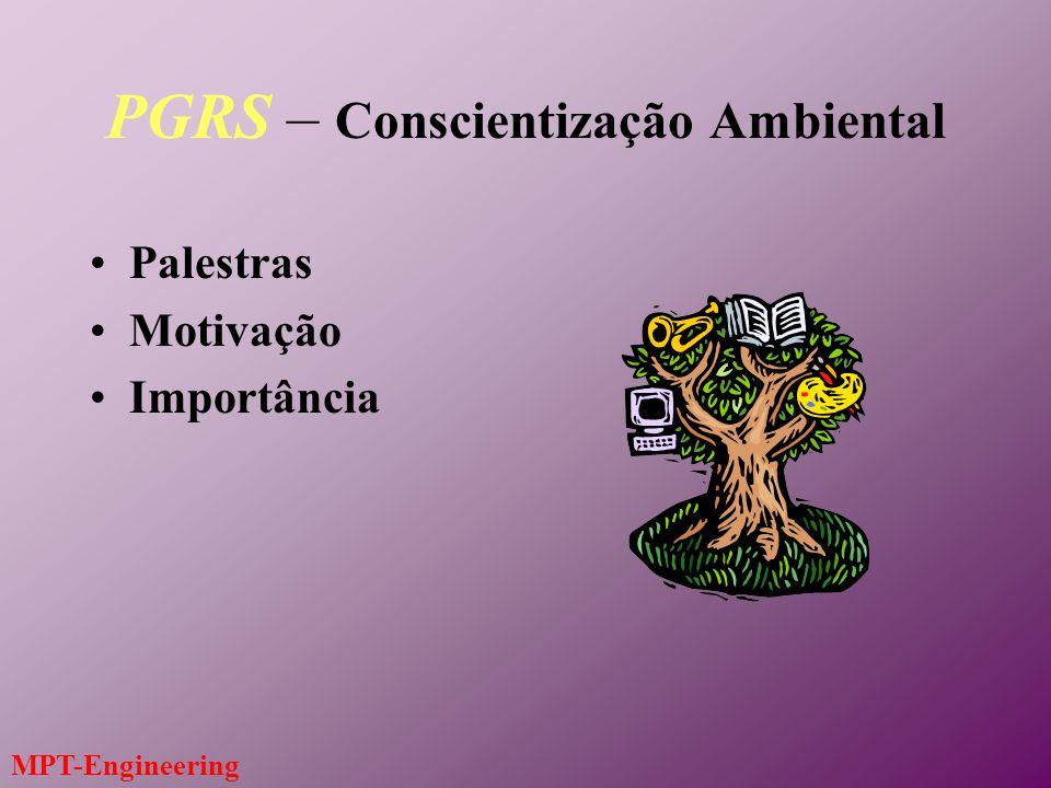 MPT-Engineering PGRS – Conscientização Ambiental Palestras Motivação Importância