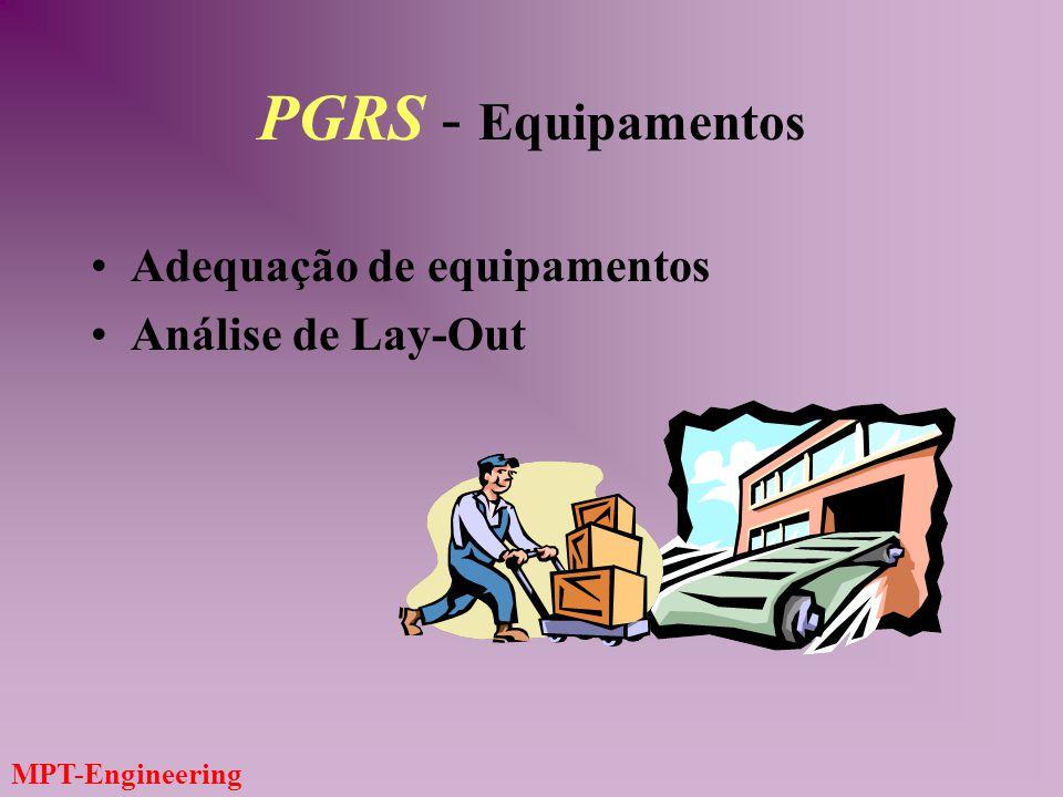 MPT-Engineering PGRS - Equipamentos Adequação de equipamentos Análise de Lay-Out