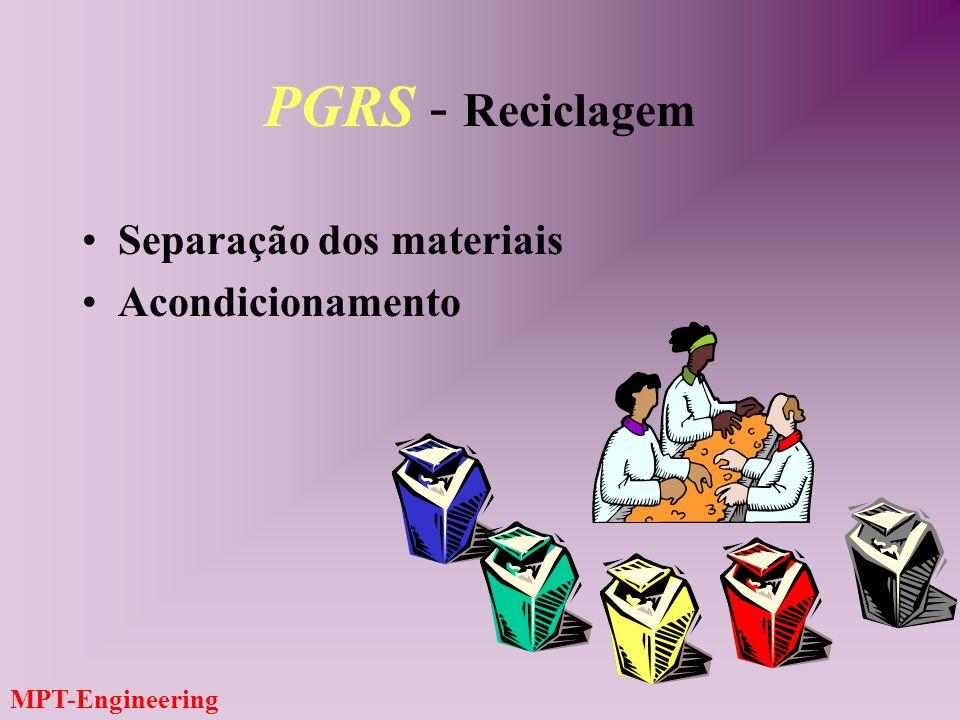 MPT-Engineering PGRS – Implementação dos 3Rs Reduzir Reutilizar Reciclar