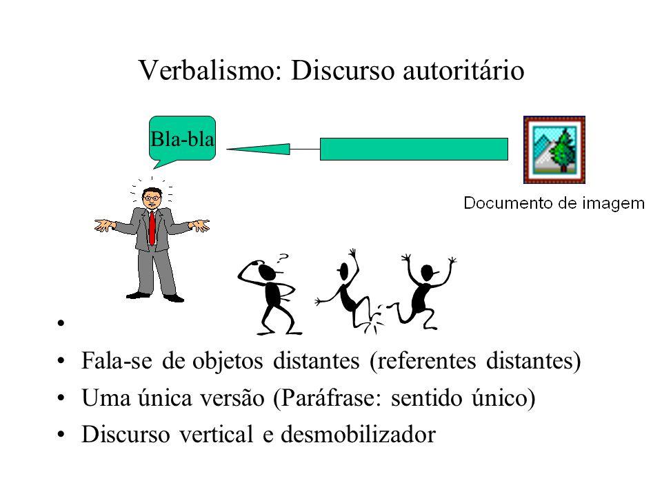O discurso pedagógico ( Comenius) O verbalismo (Fala-se de um objeto distante). O discurso polêmico (fala-se de um objeto aproximado por imagens) O di