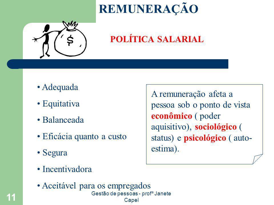 Gestão de pessoas - profª Janete Capel 11 REMUNERAÇÃO POLÍTICA SALARIAL Adequada Equitativa Balanceada Eficácia quanto a custo Segura Incentivadora Ac