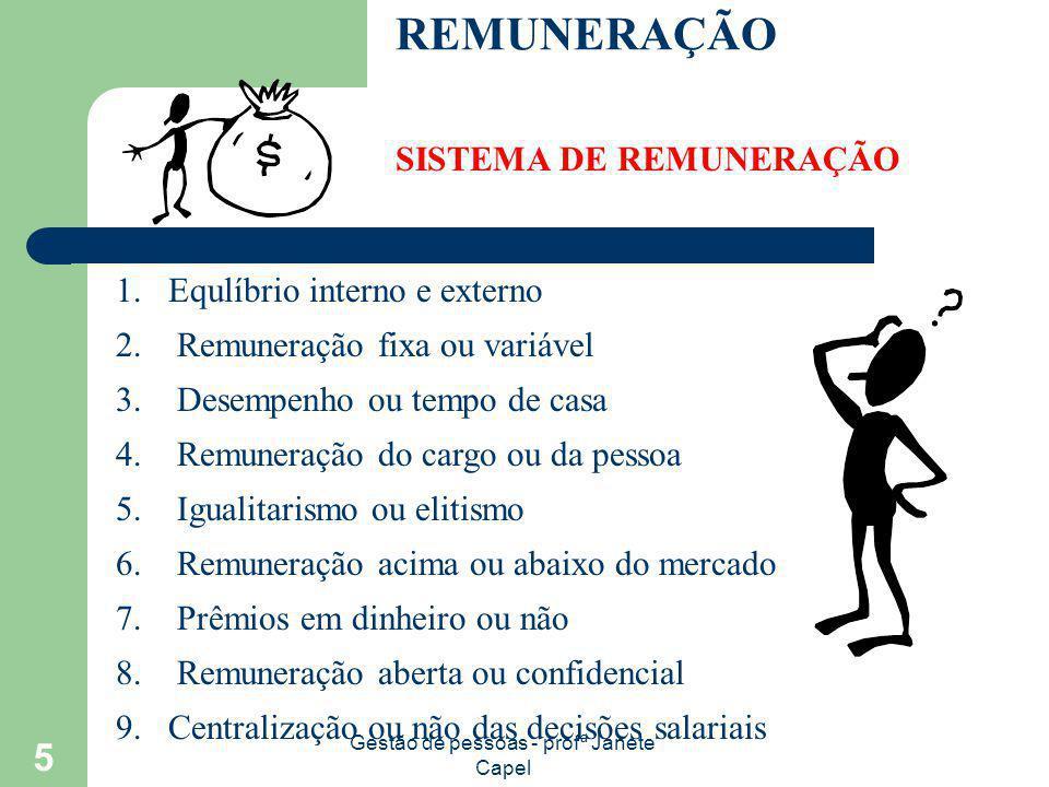 Gestão de pessoas - profª Janete Capel 5 REMUNERAÇÃO SISTEMA DE REMUNERAÇÃO 1.Equlíbrio interno e externo 2. Remuneração fixa ou variável 3. Desempenh