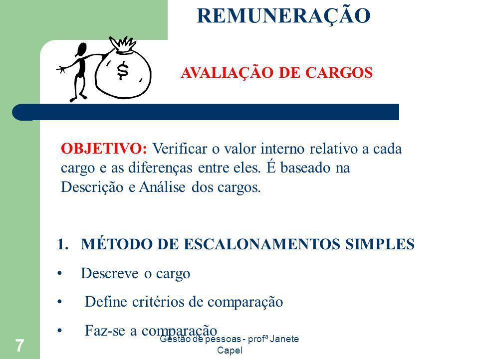 Gestão de pessoas - profª Janete Capel 7 REMUNERAÇÃO AVALIAÇÃO DE CARGOS 1.MÉTODO DE ESCALONAMENTOS SIMPLES Descreve o cargo Define critérios de compa
