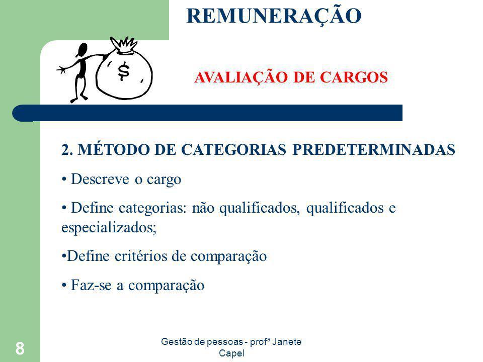 Gestão de pessoas - profª Janete Capel 8 REMUNERAÇÃO AVALIAÇÃO DE CARGOS 2. MÉTODO DE CATEGORIAS PREDETERMINADAS Descreve o cargo Define categorias: n