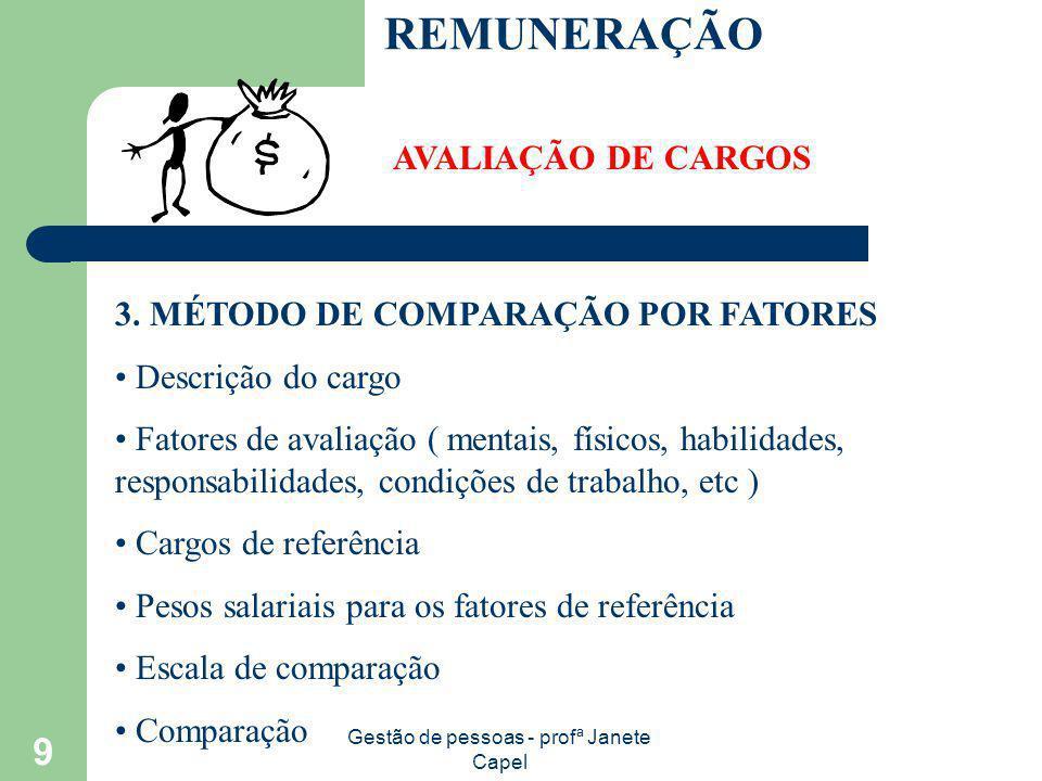 Gestão de pessoas - profª Janete Capel 9 REMUNERAÇÃO AVALIAÇÃO DE CARGOS 3. MÉTODO DE COMPARAÇÃO POR FATORES Descrição do cargo Fatores de avaliação (
