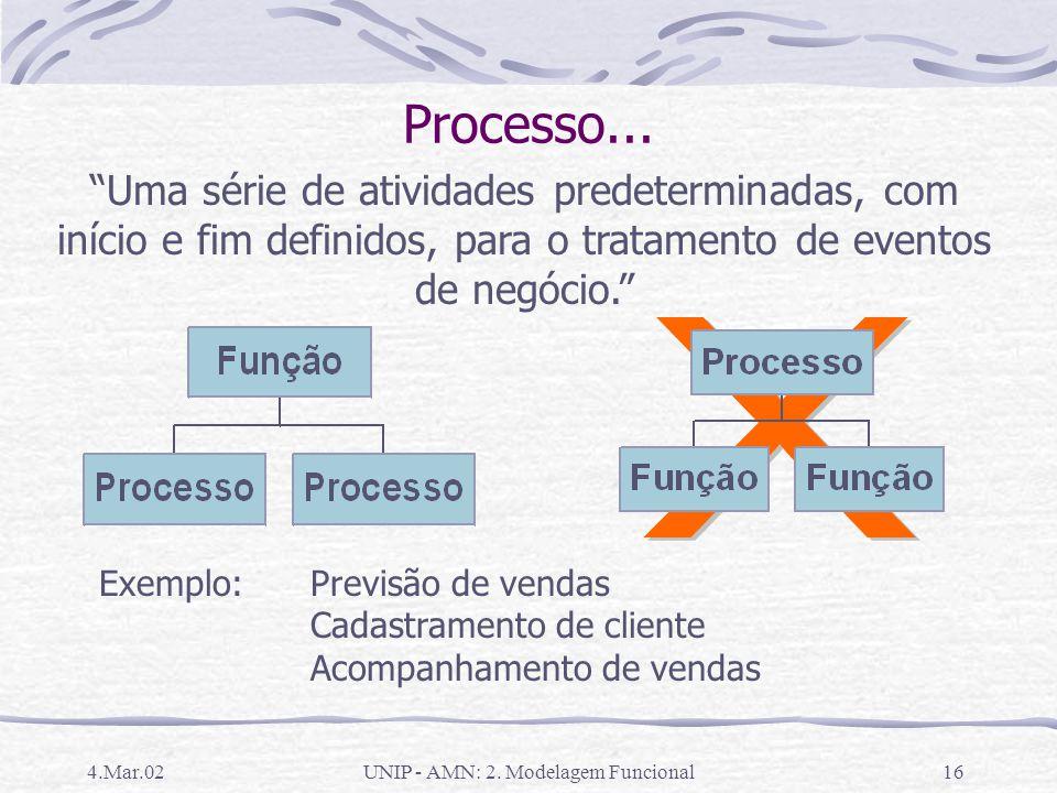 4.Mar.02UNIP - AMN: 2. Modelagem Funcional15 Processos Gerenciais Dividir para conquistar Os processos de decomposição funcional devem ser necessários