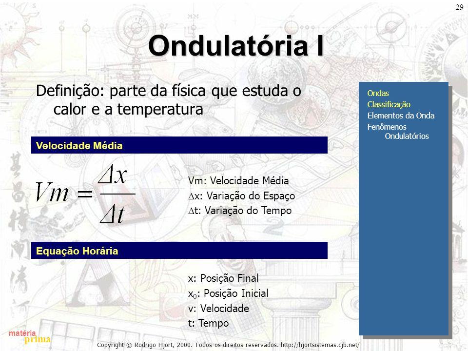 matéria prima Copyright © Rodrigo Hjort, 2000. Todos os direitos reservados. http://hjortsistemas.cjb.net/ 29 Ondulatória I Definição: parte da física