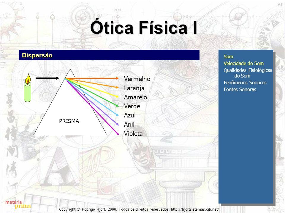 matéria prima Copyright © Rodrigo Hjort, 2000. Todos os direitos reservados. http://hjortsistemas.cjb.net/ 31 Ótica Física I Som Velocidade do Som Qua