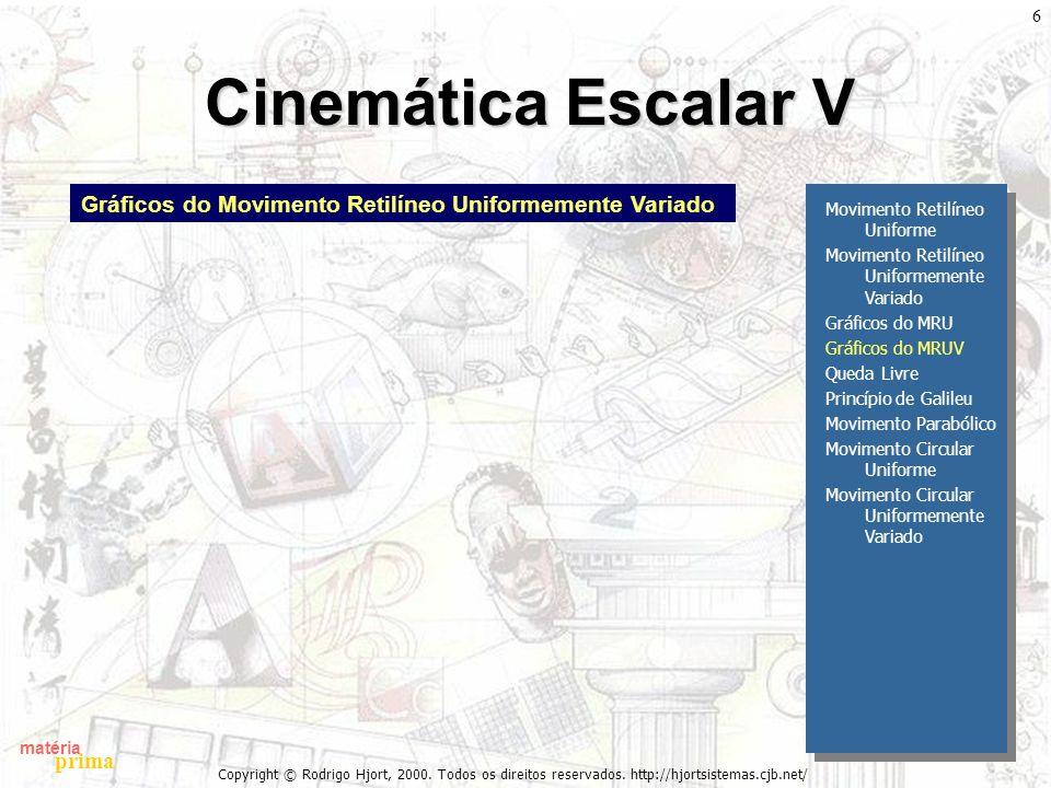 matéria prima Copyright © Rodrigo Hjort, 2000. Todos os direitos reservados. http://hjortsistemas.cjb.net/ 6 Cinemática Escalar V Movimento Retilíneo