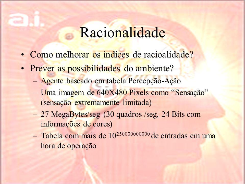 Racionalidade Como melhorar os índices de racioalidade.