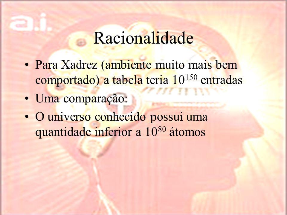 Racionalidade Para Xadrez (ambiente muito mais bem comportado) a tabela teria 10 150 entradas Uma comparação: O universo conhecido possui uma quantidade inferior a 10 80 átomos